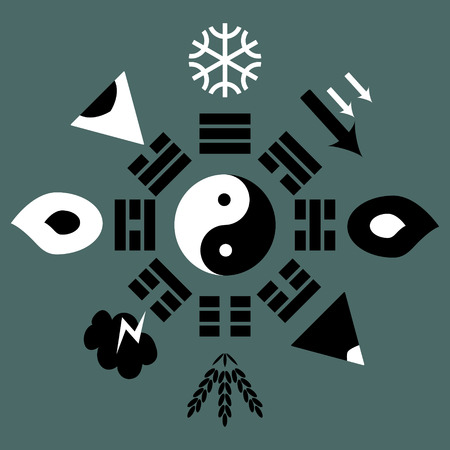 dui: Bagua scheme with trigrams and symbols