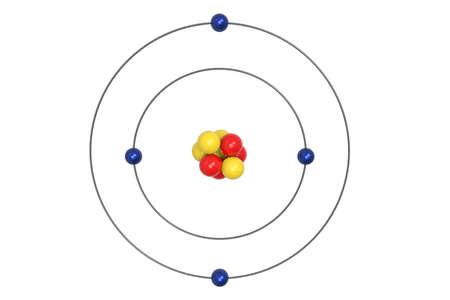 Beryllium Atom Bohr model with proton, neutron and electron. 3d illustration Stock Photo