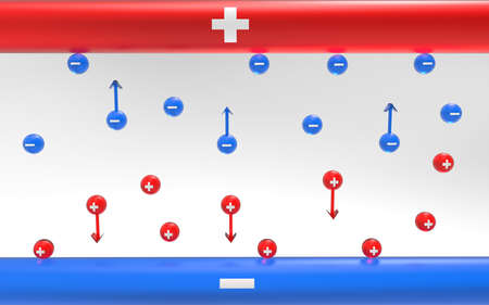 Electrolysis process with anode and cathode. Negative blue Anions and positive red Cations go towards metal pipe. 3D Illustration Standard-Bild - 113930133