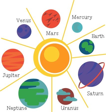 celestial body: We humans at Earth are a part of the large solar system