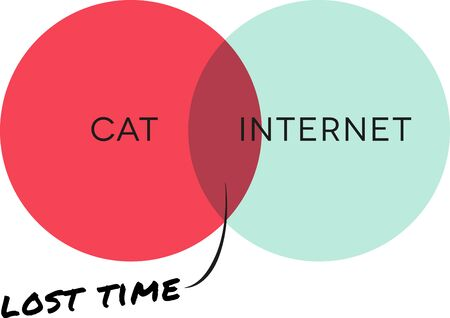 obsessed: Use this humorous internet Venn diagram on a shirt for a funny friend.
