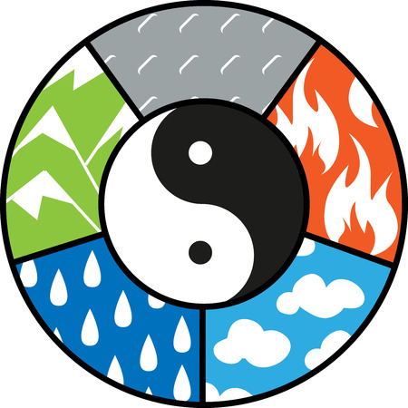 This symbol has a very good significance in Yoga and Zodiac signs.