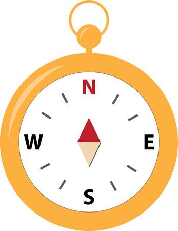 compass Çizim
