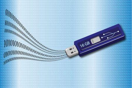 technologie: dat transfer via usb plug