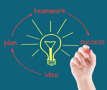 Light bulb shape with success concept in business photo