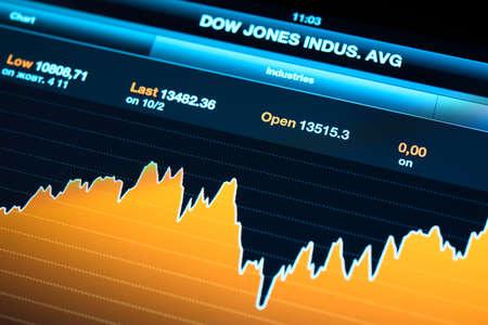 jones: SIMFEROPOL, UKRAINE - OCTOBER 03, 2012: Most popular indexes futures on Apple iPad New display. included Dow Jones, NASDAQ and other brands