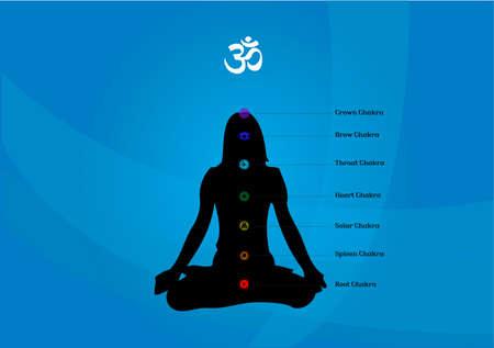 aura energy: chakra Vettoriali