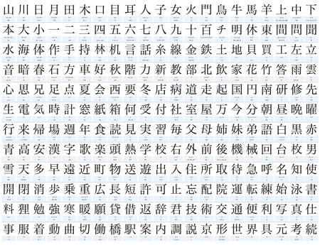 hundreds of kanji with hiragana and katakana readings