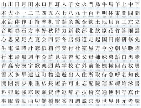 kanji: hundreds of kanji with hiragana and katakana readings
