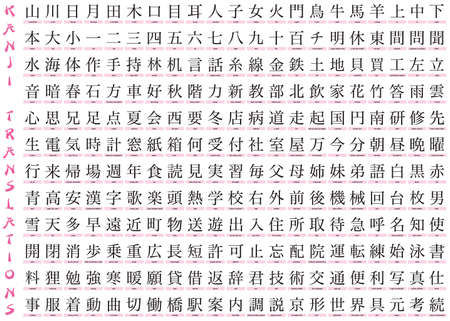 japanese characters: hundreds of kanji with english translations