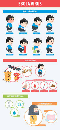 Ebola infographie de virus Illustration
