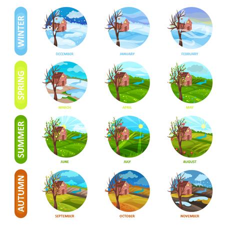 Zestaw 12 miesięcy w roku. Sezon zimowy, wiosenny, letni i jesienny. Krajobraz przyrody z domu, jabłonią, polem i rzeką. Elementy kalendarza lub aplikacji mobilnej. Płaskie wektorowe ikony w kształcie koła
