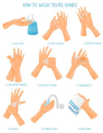 Handen wassen stap voor stap volgorde instructie, hygiëne, gezondheidszorg en sanitaire voorzieningen, preventie van infectieziekten vector illustratie geïsoleerd op een witte achtergrond.