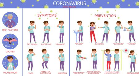 People Characters Suffering from Coronavirus Symptoms and Prevention Measures Display Vector Illustrations Set