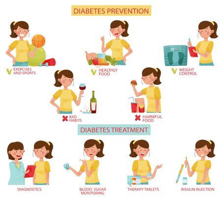 Personnage de jeune femme affichant de bonnes et de mauvaises habitudes pour la prévention du diabète Vector Illustrations Set