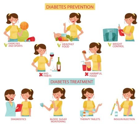 Young Woman Character Displaying Good and Bad Habits for Preventing Diabetes Vector Illustrations Set Ilustração