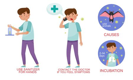 Young Man Character Displaying Prevention Measures Against Coronavirus Vector Illustrations Set. Risk Factors and Tips for Contagion Prevention Vector Illustration