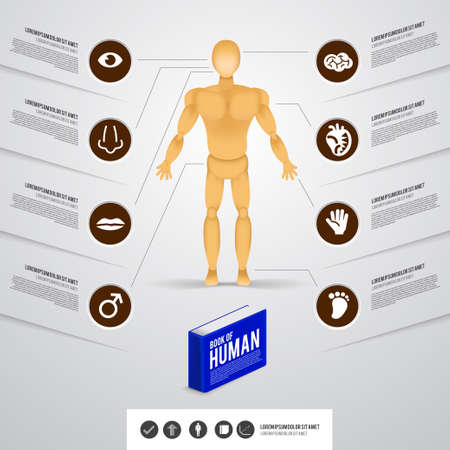 listing: The book of human.Vector set layout design show listing anatomy graphic icon