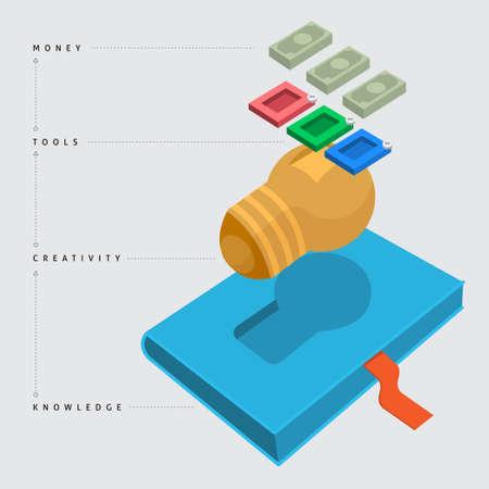 Process of success creative idea from book to idea Vector