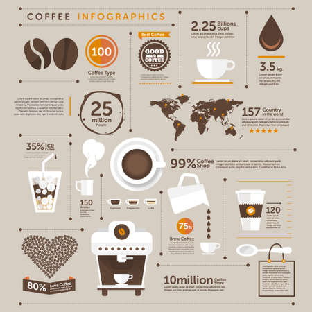 세계의 커피 인포 그래픽 일러스트