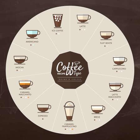 Coffee Type Infographic vector set