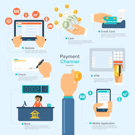hand with card: Infographic flat design concept payment channel. Vector Illustrate.