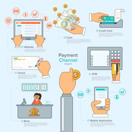 sales bank: Infographic flat design concept payment channel. Vector Illustrate.