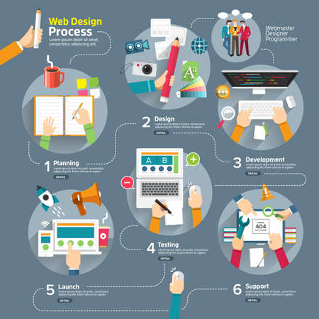 concept: Platte design concept web design proces Stock Illustratie