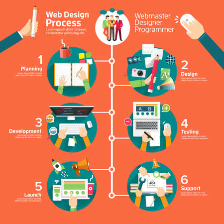 web elements: Flat design concept web design process