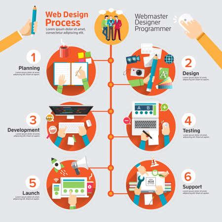 フラットなデザイン コンセプトの web デザイン プロセス