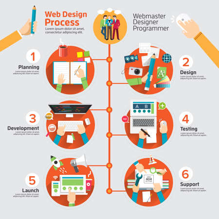 development process: Flat design concept web design process