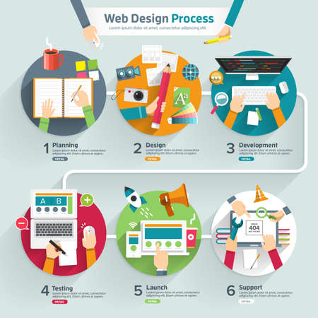 wireframe: Flat design concept web design process