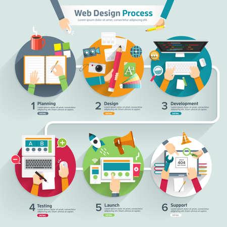 Platte design concept web design proces Stock Illustratie