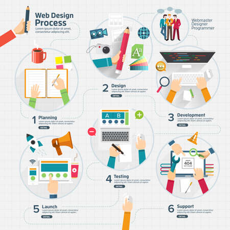 web icons: Flat design concept web design process