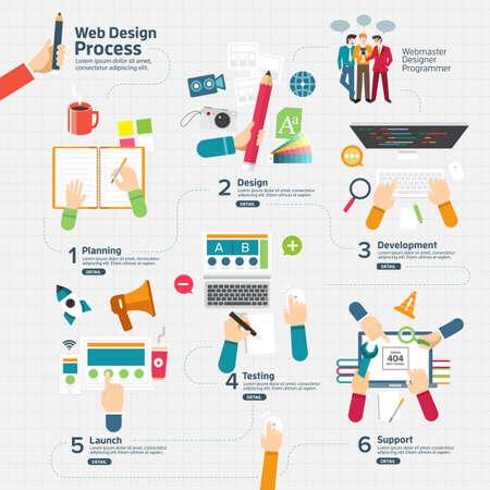 cms: Flat design concept web design process