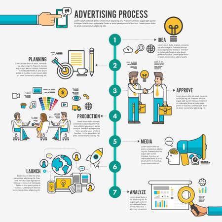 redes de mercadeo: proceso de diseño de concepto de publicidad plana estilo infografía. ilustrar vector. Vectores