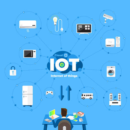 business security: Vector illustrate design concept internet of things ( IOT ) flat icon style and element for banner , website , blog and other digital media.