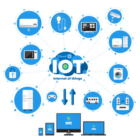 Vector illustrate design concept internet of things ( IOT ) flat icon style and element for banner , website , blog and other digital media. Banco de Imagens - 74397717