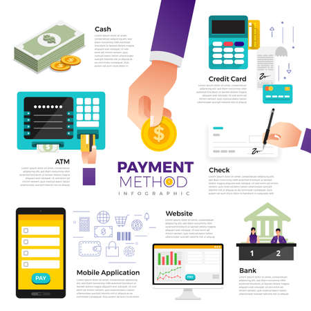 Flat design concept payment. Payment method and option or channel to transfer money. Vector illustrate. Reklamní fotografie - 97939205