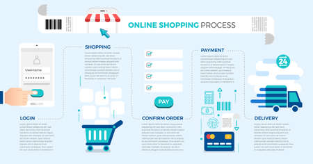 Flat design concept online shopping process. Vector illustrate.