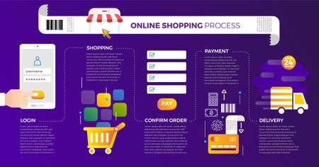 Płaska konstrukcja koncepcja procesu zakupów online. Ilustrują wektor. Ilustracje wektorowe