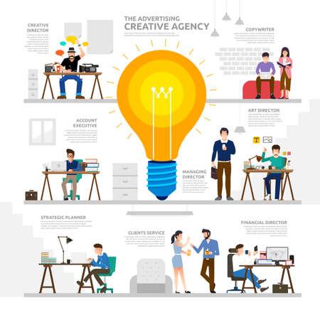 Concetto dell'illustrazione che fa pubblicità all'agenzia creativa. Gruppo di lavoro di persone come vettore design piatto infografica.