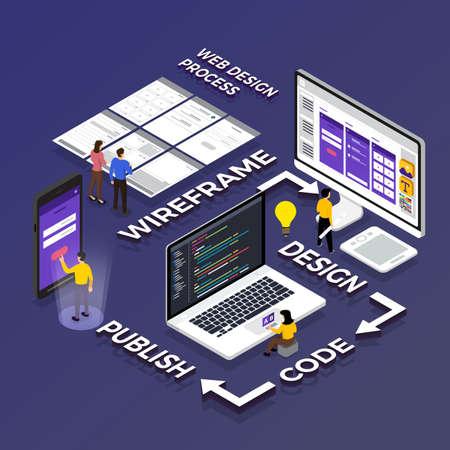 Infographic flat design concept web design and development process. Vector illustrations.