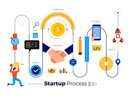 Illustrations concept technology startup company process start with idea setup team prototype validate funding and launch. Vector illustrate. Çizim