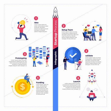 Illustrations concept technology startup company process start with idea setup team prototype validate funding and launch. Vector illustrate. Vectores