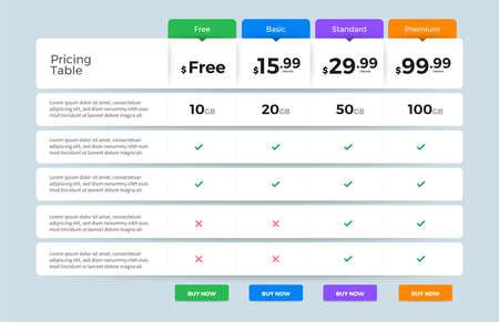 Sjabloonontwerp UX/UI prijslijst. Gebruikersinterface paneel product prijs pakket doos en knop nu kopen. Vector illustreren.