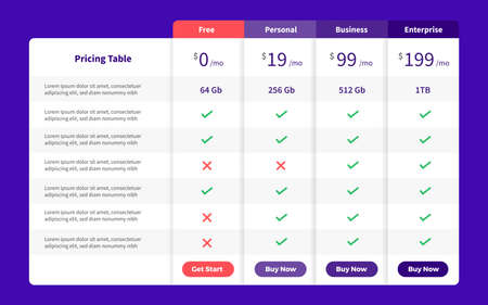 Template Design UX/UI price list. Landing page website product package price box and button buy now. Vector Illustrate. Vecteurs
