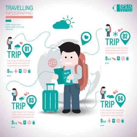 backpacking: Travel Template Design Infographic Illustration