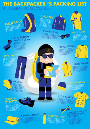 Backpacker packing list infographic vector Иллюстрация