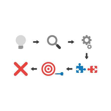 Flat design vector illustration concept of unsuccess with grey light bulb bad idea, magnifying glass, gears, incompatible jigsaw puzzle pieces, bulls eye and dart in the side and x mark symbol icons.
